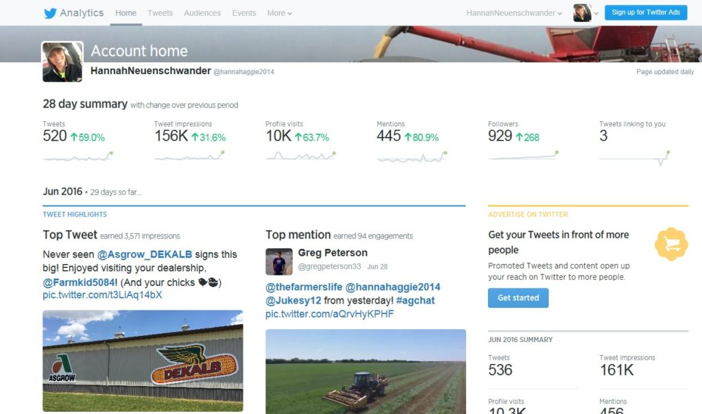 twitter analytics home page